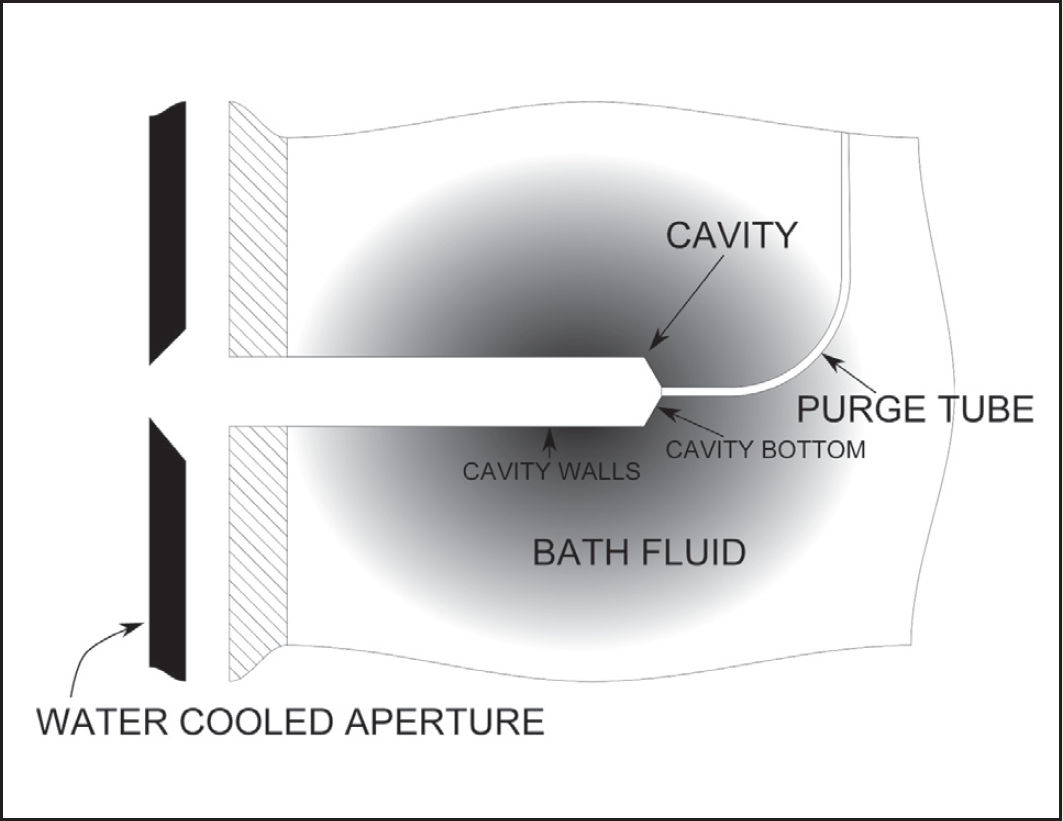 Liquid bath blackbody cavity
