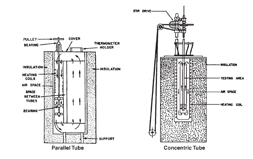 Parallel tube and concentric tube bath design