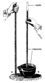 The Truth About Height Based Pressure Units