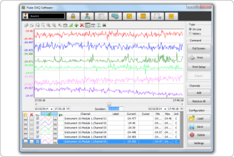 Fluke DAQ or Data Acquisition trending software