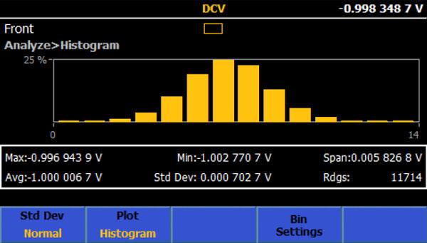 8558A Analyze: Histogram, screen capture