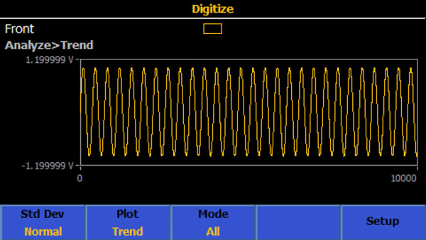 8558A Trend Plot, screen capture